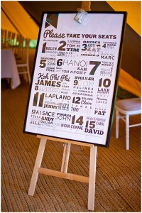 SEATING PLAN SCRAPBOOK